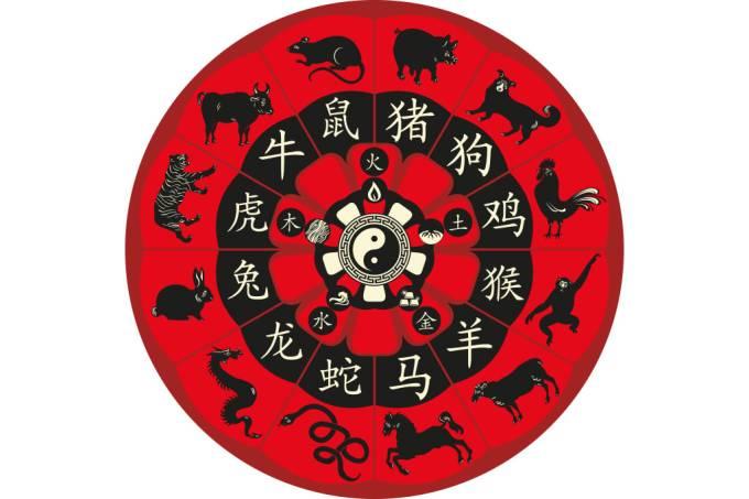 Por que no calendário chinês os anos são representados por animais?
