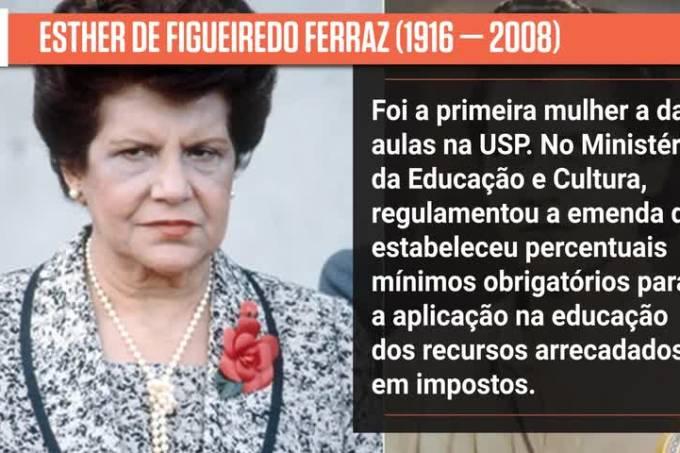 5 professores que marcaram a educação brasileira
