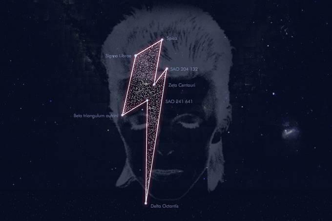 Reprodução | Stardust For Bowie