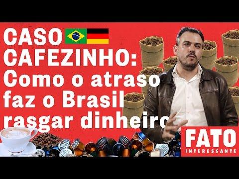 Como o atraso faz o Brasil rasgar dinheiro – Fato Interessante #2