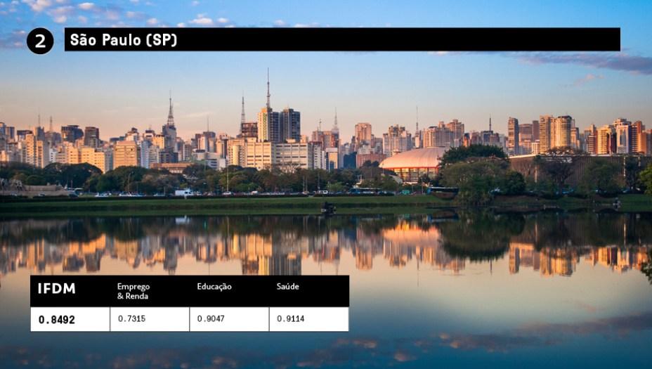 2 - São Paulo(SP):IFDM 0,8492<br />