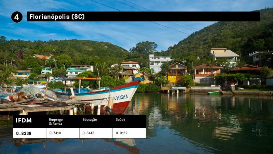 4 - Florianópolis(SC):IFDM 0,8339<br />