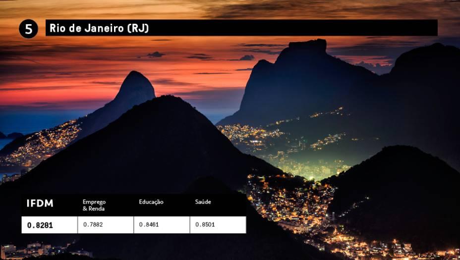 5 - Rio de Janeiro(RJ):IFDM 0,8281<br />