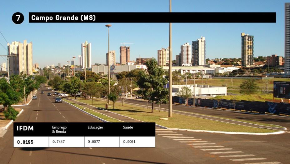 7 - Campo Grande (MS):IFDM 0,8195<br />