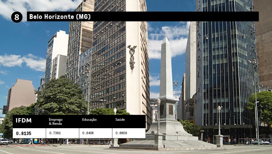 8 - Belo Horizonte (MG):IFDM 0,8135<br />