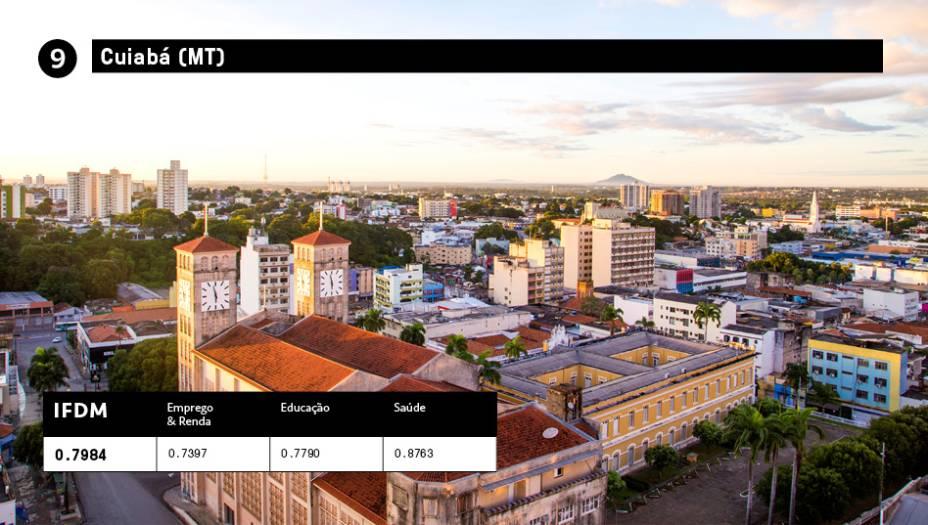 9 - Cuiabá(MT):IFDM 0,7984<br />