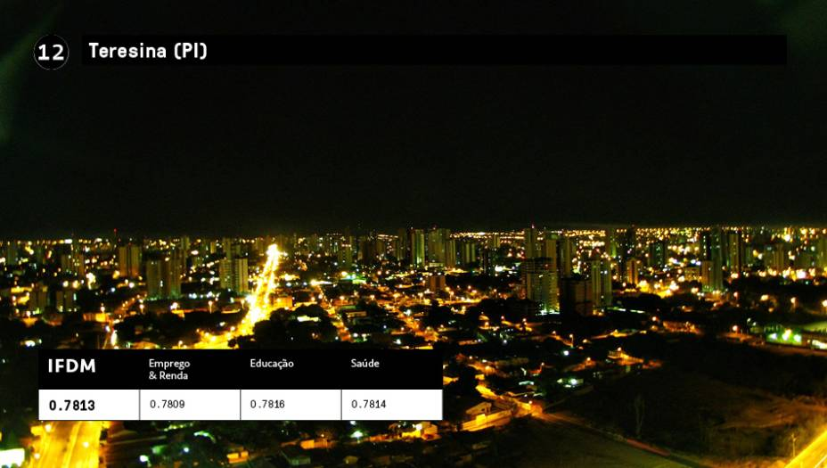 12 - Teresina(PI):IFDM 0,7813