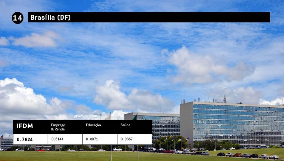 14 - Brasília (PE):IFDM 0,7624<br />