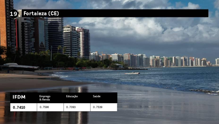 19 - Fortaleza(CE):IFDM 0,7410<br />