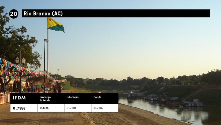 20 - Rio Branco(AC):IFDM 0,7386<br />