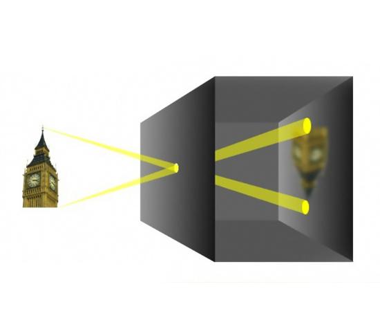 CÂMERA PINHOLE - Esta câmera sem lentes e apenas uma pequena abertura foi descrita pela primeira vez no século 5, pelo filósofo Mo Jing.