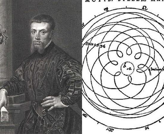 ÓRBITA DOS PLANETAS (1610) - O matemático e astrônomo alemão Johannes Kepler publicou três leis do movimento planetário. A mais conhecida delas é a que descreve uma rota elíptica da Terra em volta do Sol. Seu modelo foi criticado por ser Heliocêntrico.