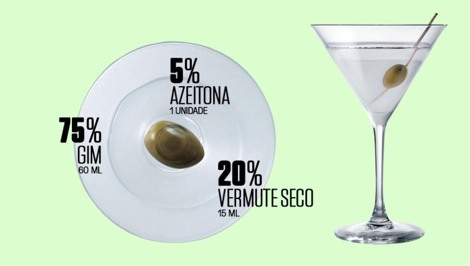 Dry martíni<br />