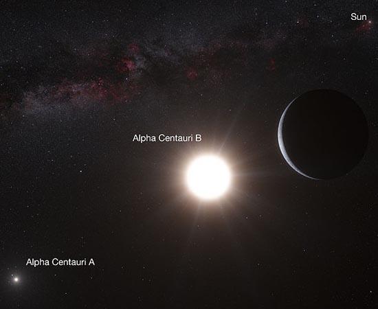 QUASE TERRA - Em julho de 2012, cientistas encontraram um sistema planetário muito parecido com o nosso. Pelas similaridades, é possível que um dos planetas seja bastante parecido com a Terra, e possa ser habitável.