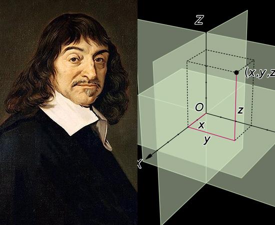 GEOMETRIA ANALÍTICA (1637) - Na obra Discurso do Método de René Descartes, o cientista francês dedicou-se a descrever a Geometria. Para ele, o método matemático ofereceria bases para estudos em todos os campos do conhecimento.