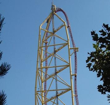 A norte-americana Top Thrill Dragster é outra que já ocupou o posto de mais alta do mundo. Essa montanha-russa chega a 120 metros de altura e quase 200 Km/h.