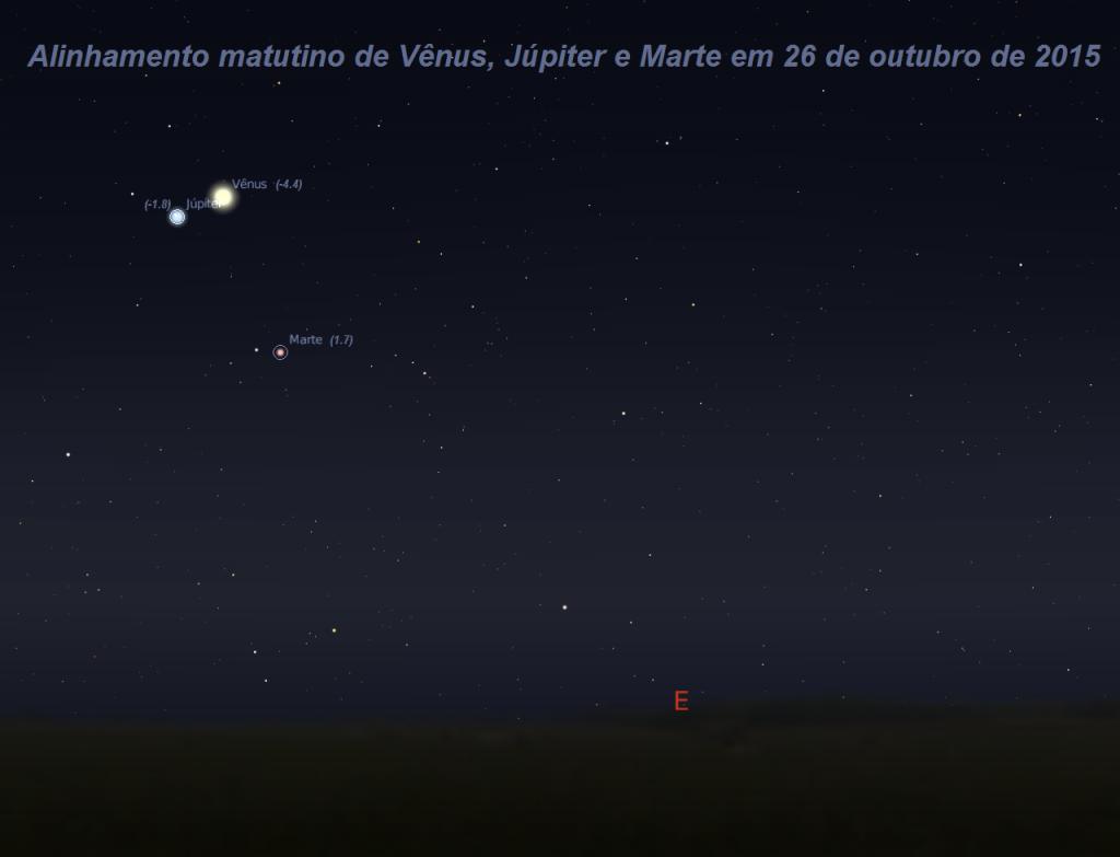 I - Vu00EAnus - Ju00FApiter e Marte em 26 Out 2015