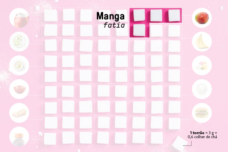 Manga - uma fatia  <em>12,4 gramas</em>