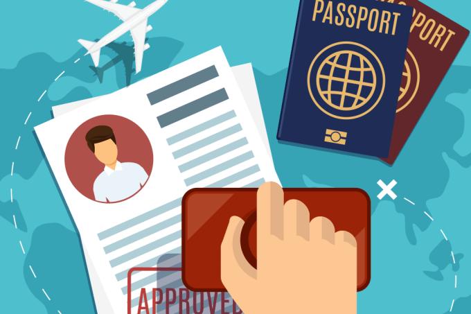 Quando surgiram os passaportes e que países adotaram de primeira?