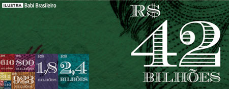 per-122-corrupcao-brasil
