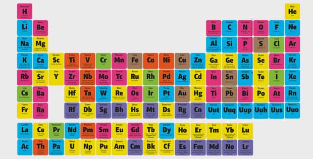 4f74c91798276849ab000318per-122-elementos-quimicos.jpg