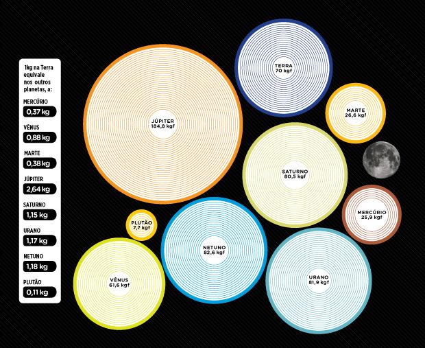 Dieta și exercițiile fizice pentru Marte și Venus citite online
