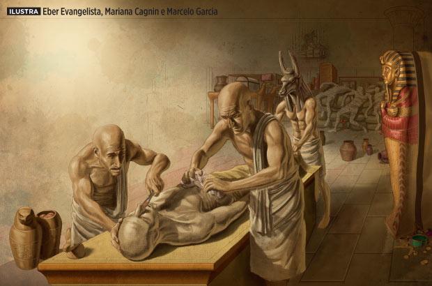 como-era-a-morte-de-um-farao