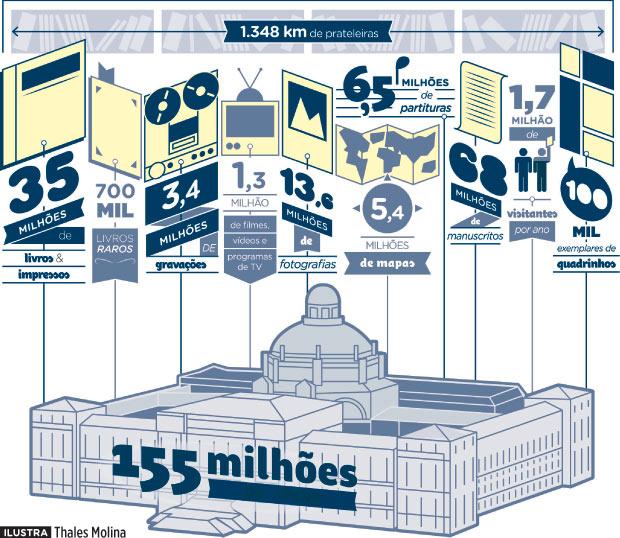 maior-biblioteca-do-mundo