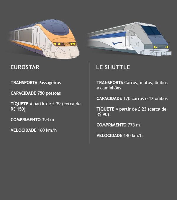 eurotunel-trens