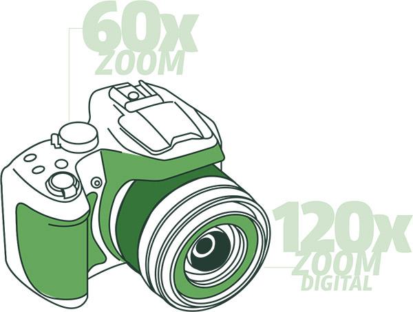 camera-lumix