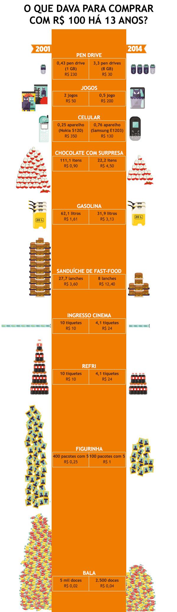 100-reais-prs-156