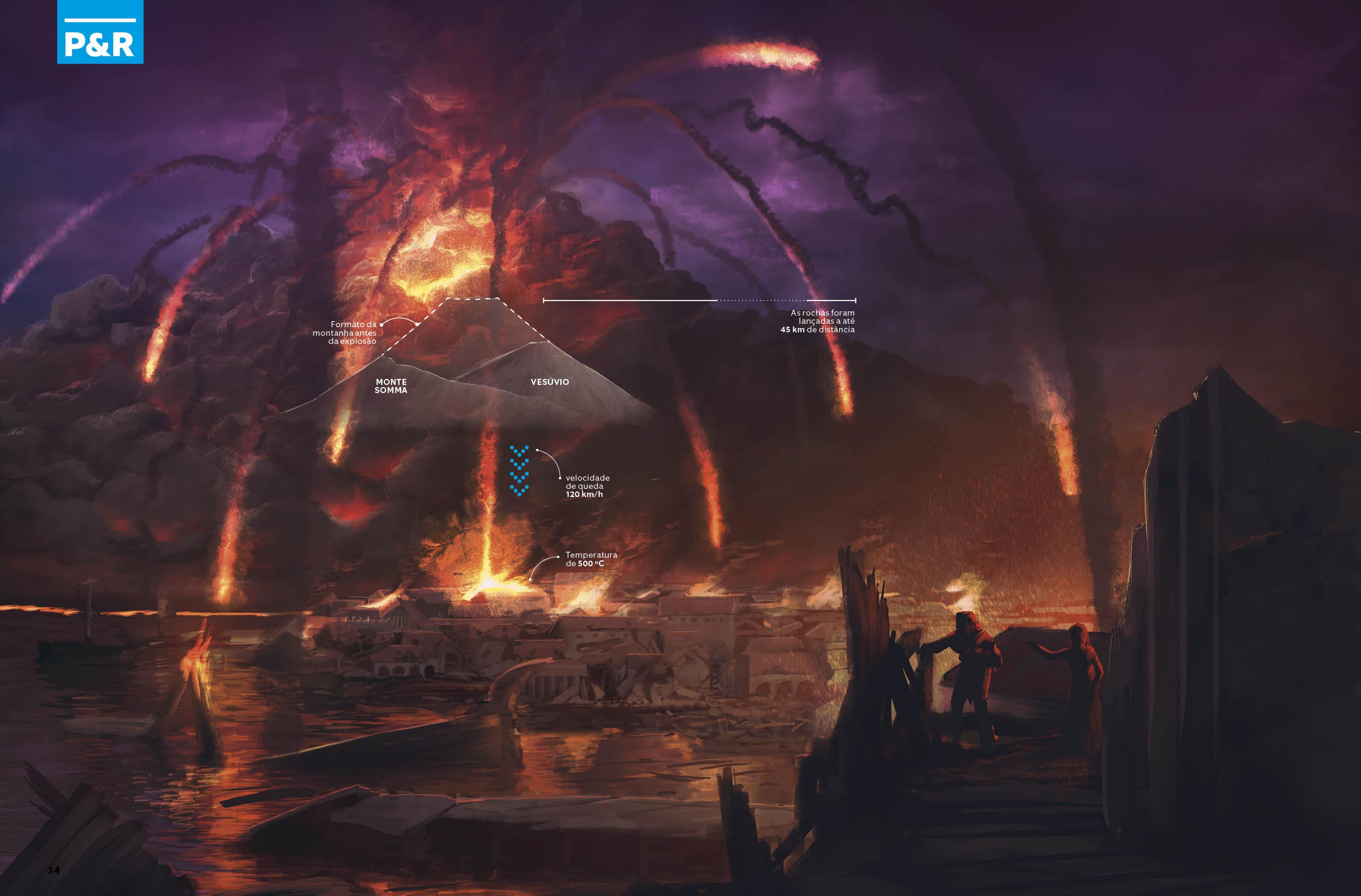erupcao do vesuvio - infos
