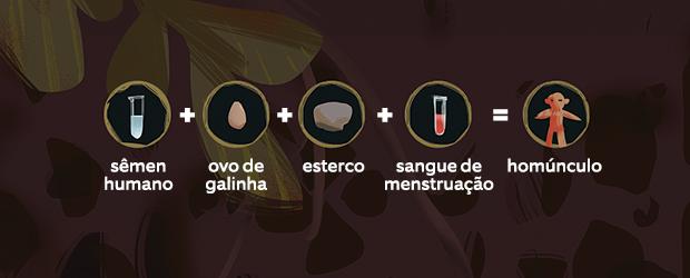 alquimistas-icones