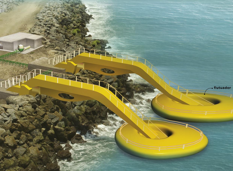 Energia do mar - gerador