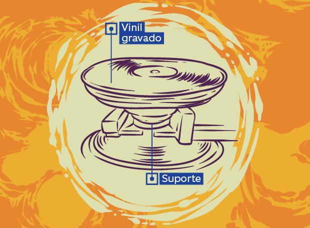 vinil3