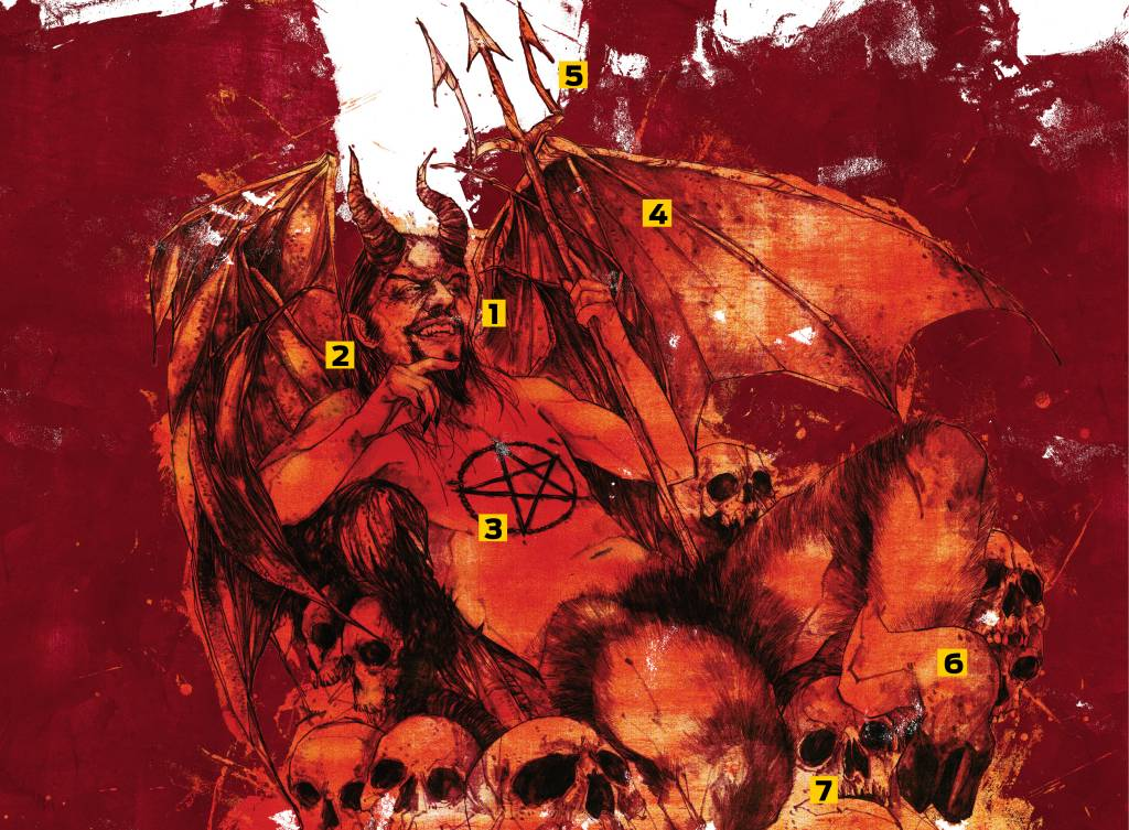 Qual a aparência do Diabo, segundo o cristianismo? | Super