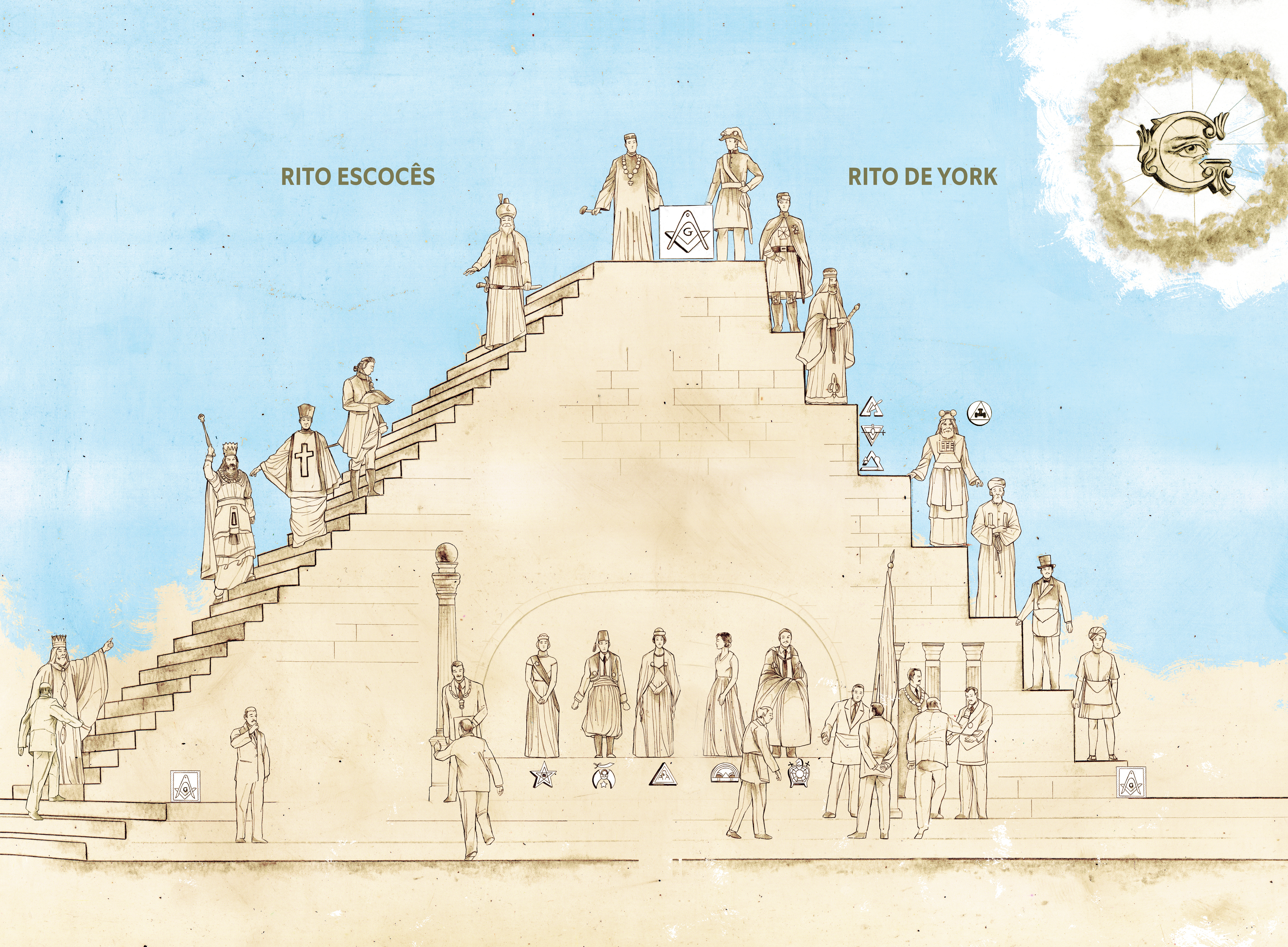 maçonaria piramide