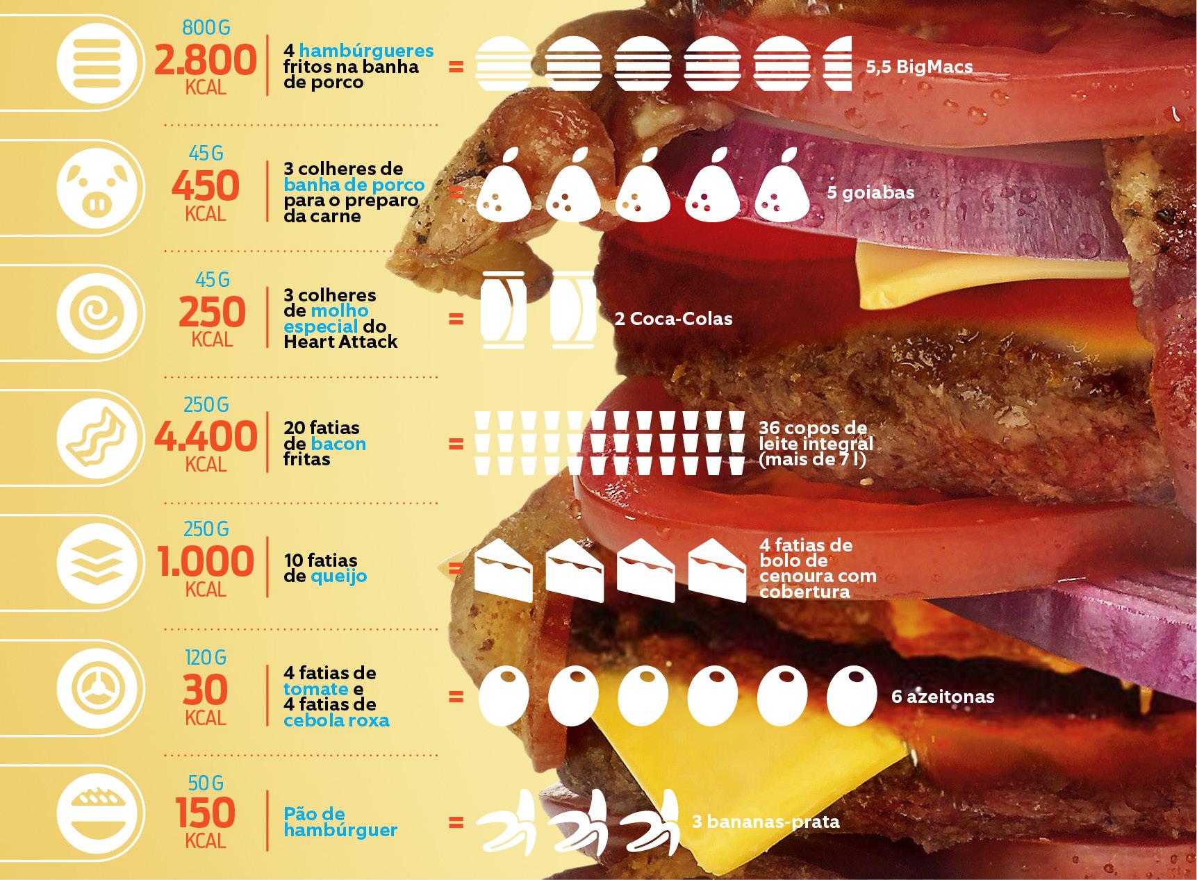 Fast food mais gorduroso do mundo2