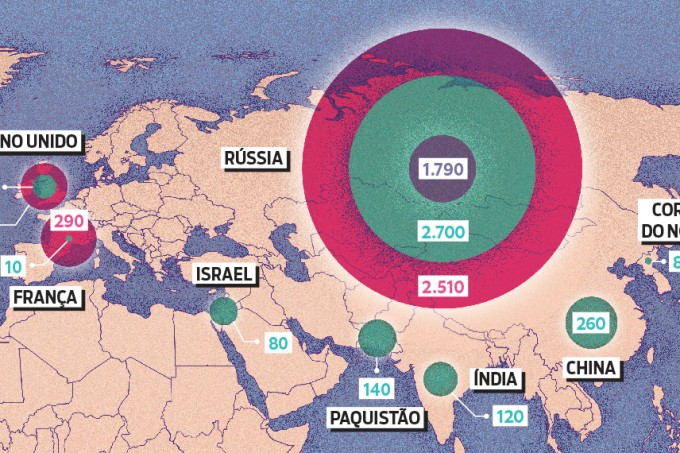É verdade que os EUA e a Rússia ainda têm armas nucleares?