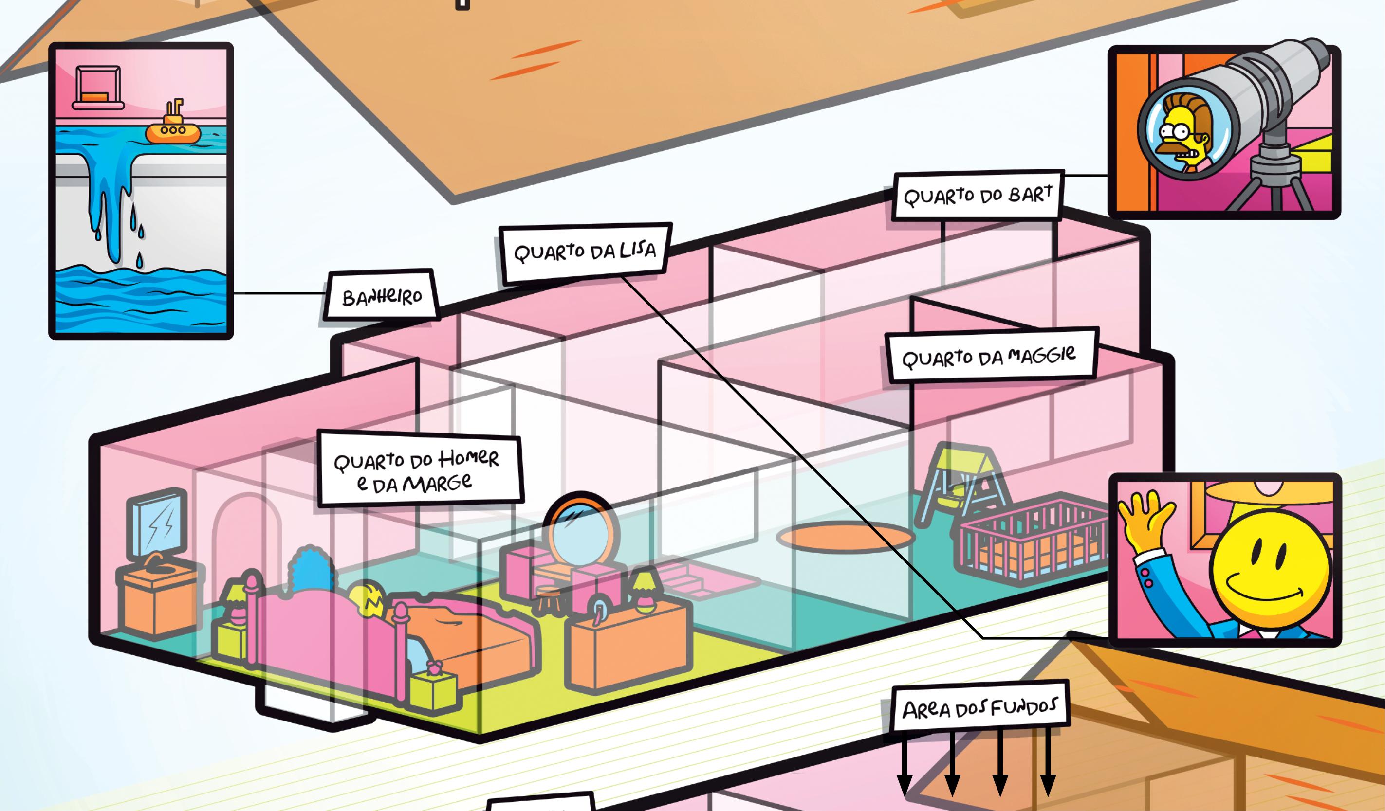 Casa dos Simpsons_Mundo Estranho2