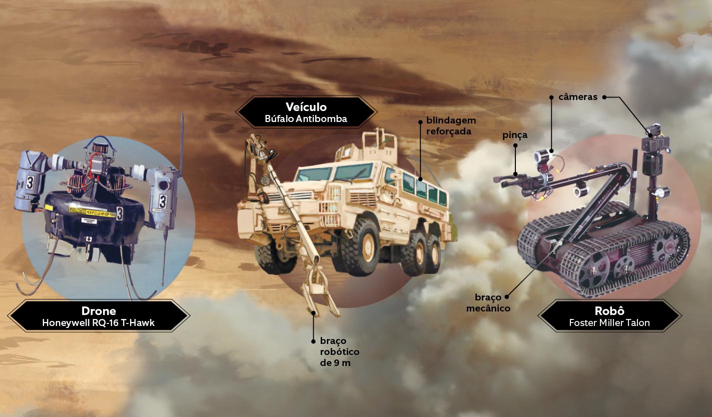 esquadra%cc%83o-anti-bombas-equipamentos