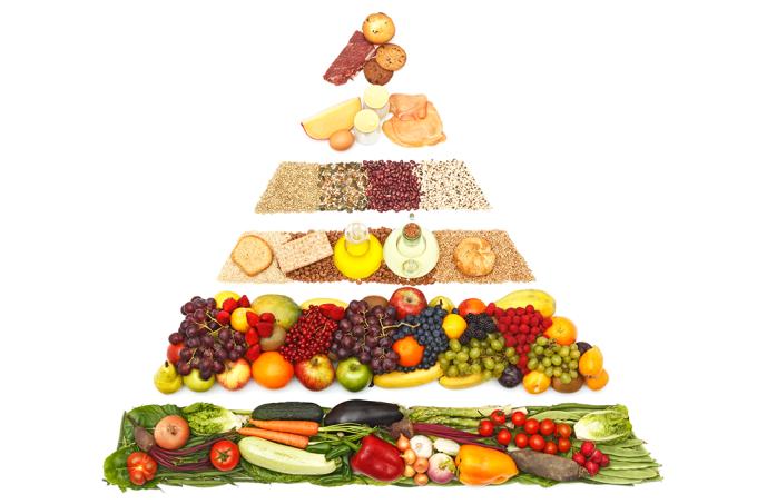 Pirâmide alimentar? Indústria alimentícia engana nutricionistas há 50 anos
