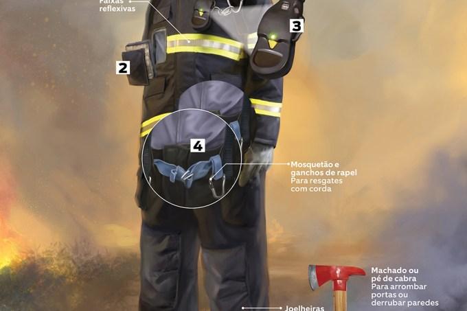 Traje bombeiros