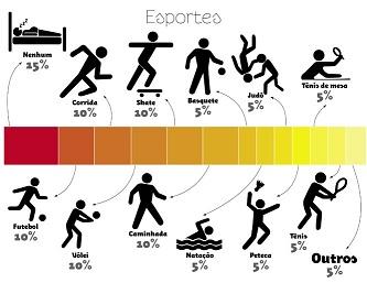 gr%c3%a1fico-esportes-tdf2011