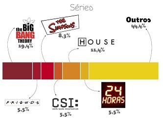 gr%c3%a1fico-s%c3%a9ries-tdf20111