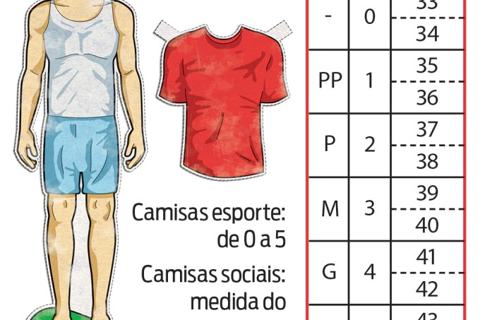 Qual é o princípio da numeração das roupas?