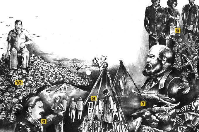 Os maiores genocídios da história