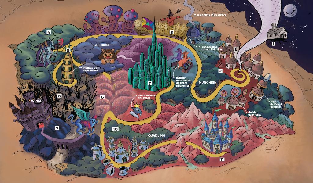mapa-magico-oz