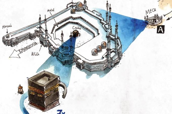 Como é uma peregrinação para Meca? – mídias sociais