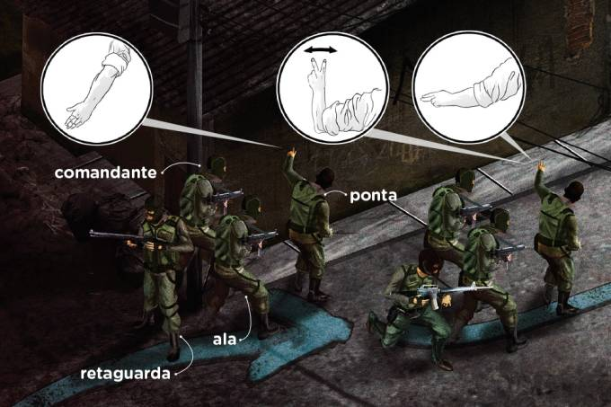 O que significam os códigos por gestos dos militares?